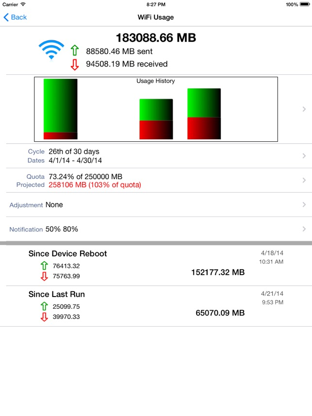 Data Monitor Pro - Control Data Usage in Real Time Screenshot
