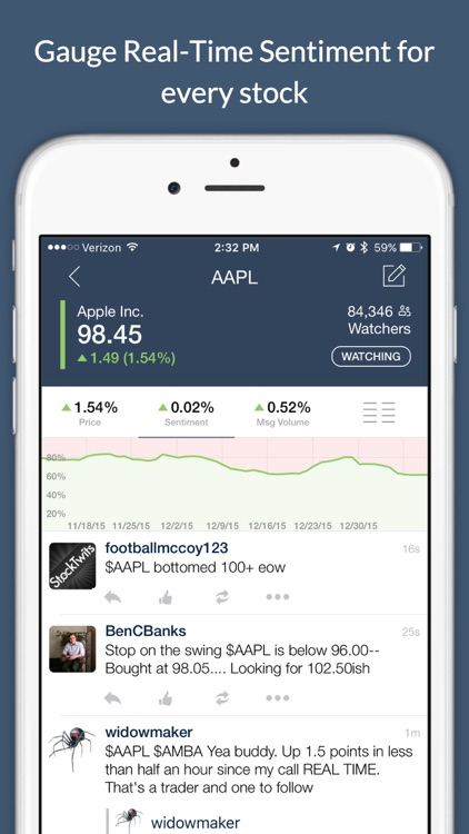 StockTwits - Stock Market Chat screenshot-4