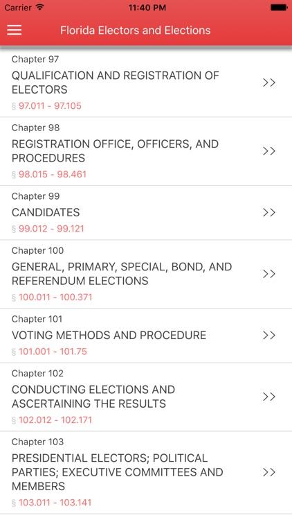 Florida Electors and Elections