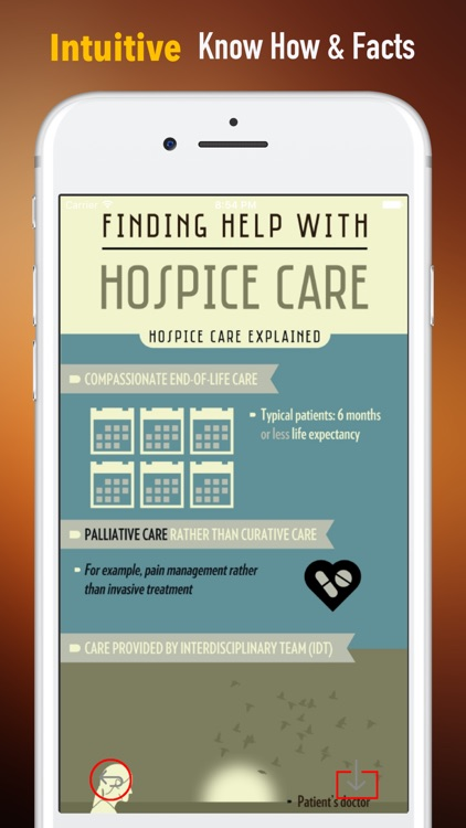 Hospice Care 101-Nursing Best Practices and Tips