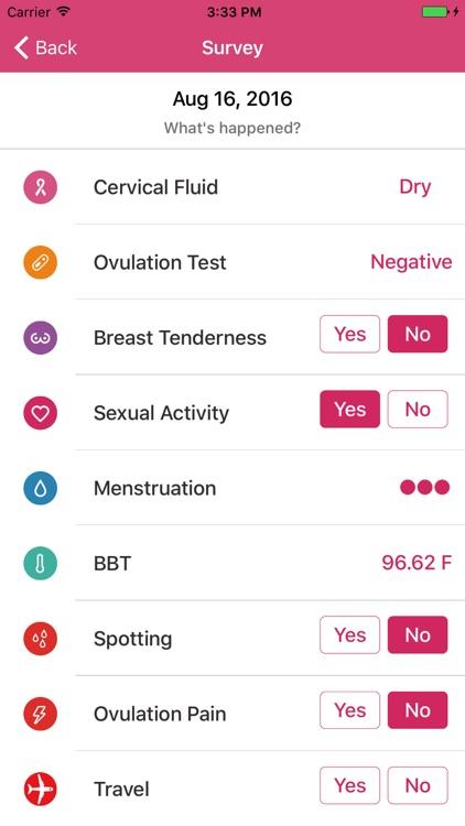YONO Period, Fertility, and Ovulation Monitor