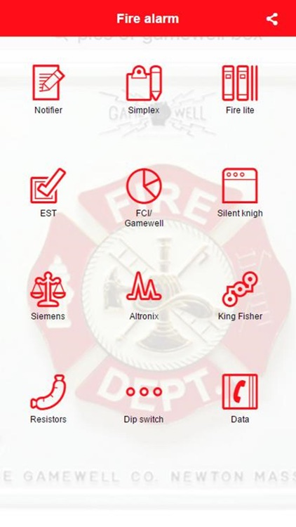 Fire Alarm quick guide