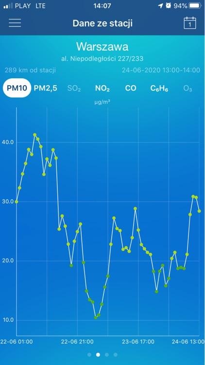Jakosc powietrza w Polsce screenshot-3
