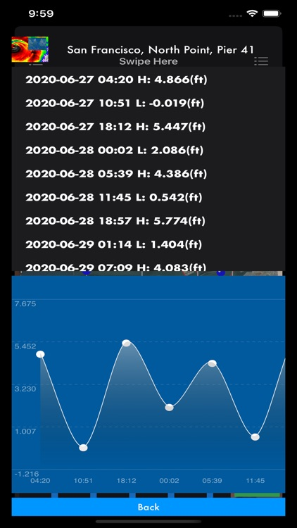 Instant NOAA Tide Pro screenshot-7