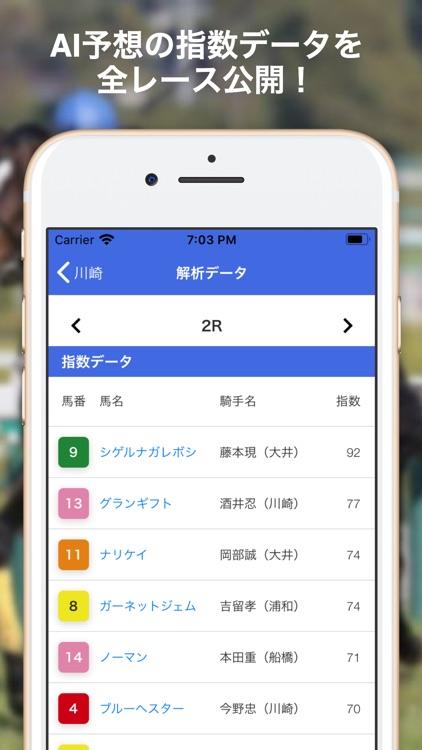 Ai 大井 競馬