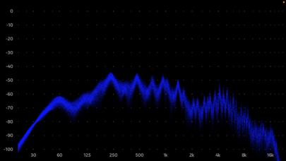 FrequenSee - Spectrum Analyzerのおすすめ画像1