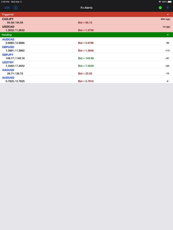 Forex Price Alerts screenshot