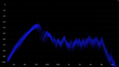 FrequenSee - Spectrum Analyzerのおすすめ画像2
