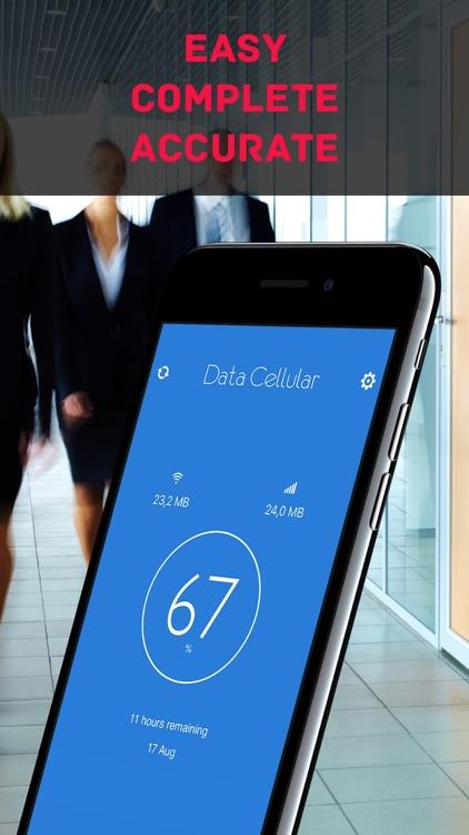 Data Cellular Counter Pro