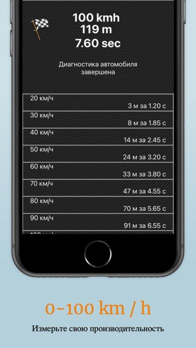Скачать EOBD Facile - OBD2 car scanner для ПК
