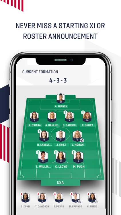 U.S. Soccer – Official App screenshot-5