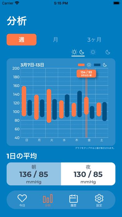 血圧記録アプリのおすすめ画像2