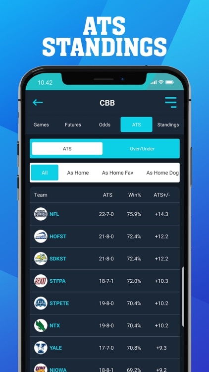 Ats in sports betting sports betting systems