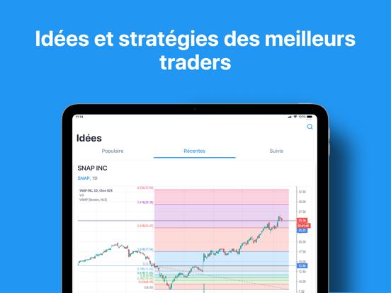 TradingView - Bourse et Forex