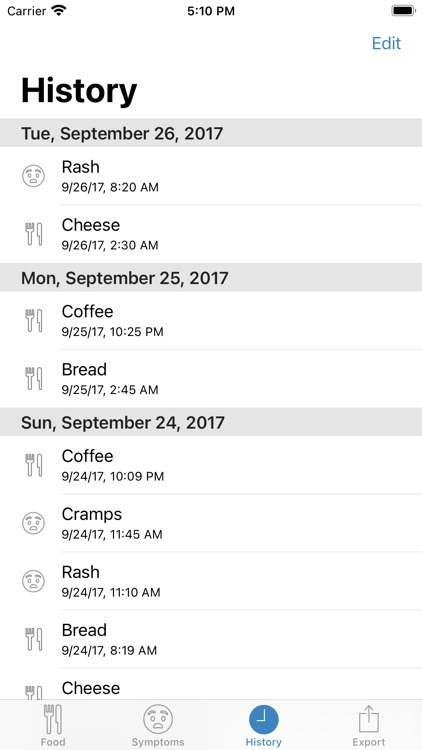 Food and Symptom Log