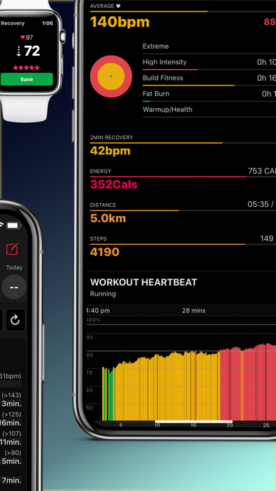 HeartWatch: Monitor Heart Rate Screenshot