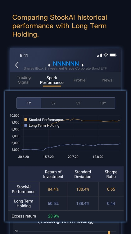 StockAiPro: AI stocks analysis screenshot-3
