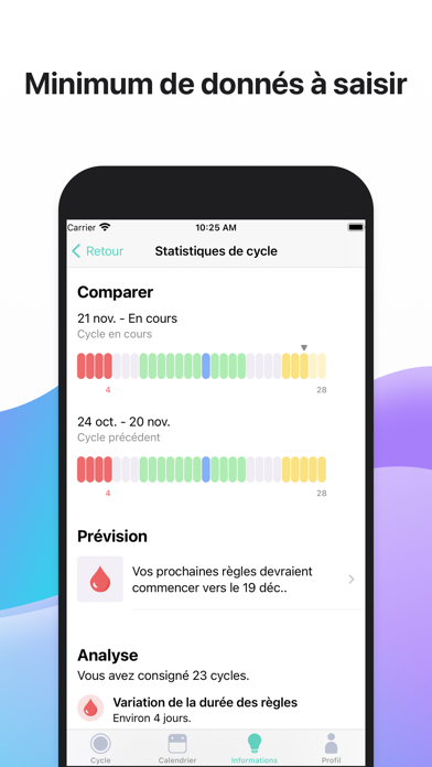 messages.download Cycles : Règles et ovulation software