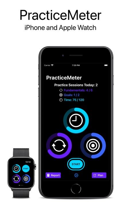 PracticeMeter