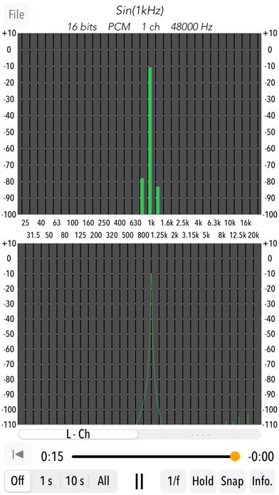 Music Frequency Analyzerのおすすめ画像5