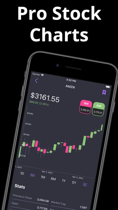 Stock Market Alert Screenshot