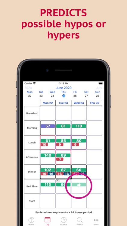 Diabetes Tracker - Diabeto Log screenshot-4