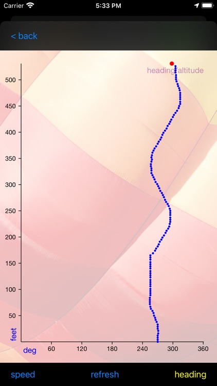 Hotairballoon Navigation screenshot-4