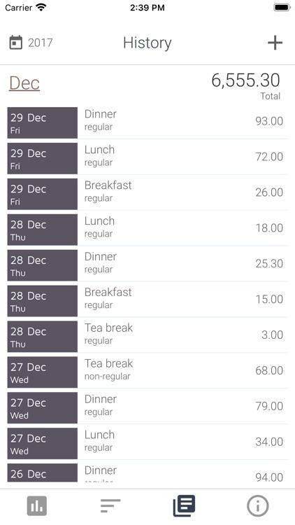 ciysys Expenses Tracker