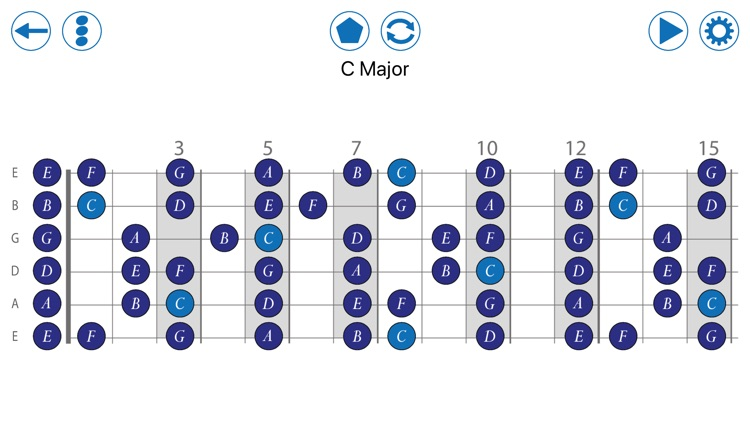 Guitar Scales Essentials