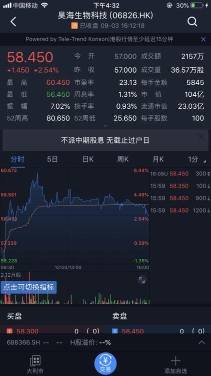 長證國際交易寶 screenshot-3