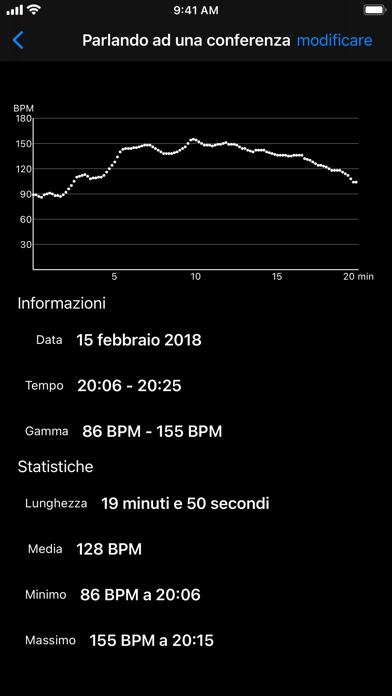 HeartMonitor iPhone