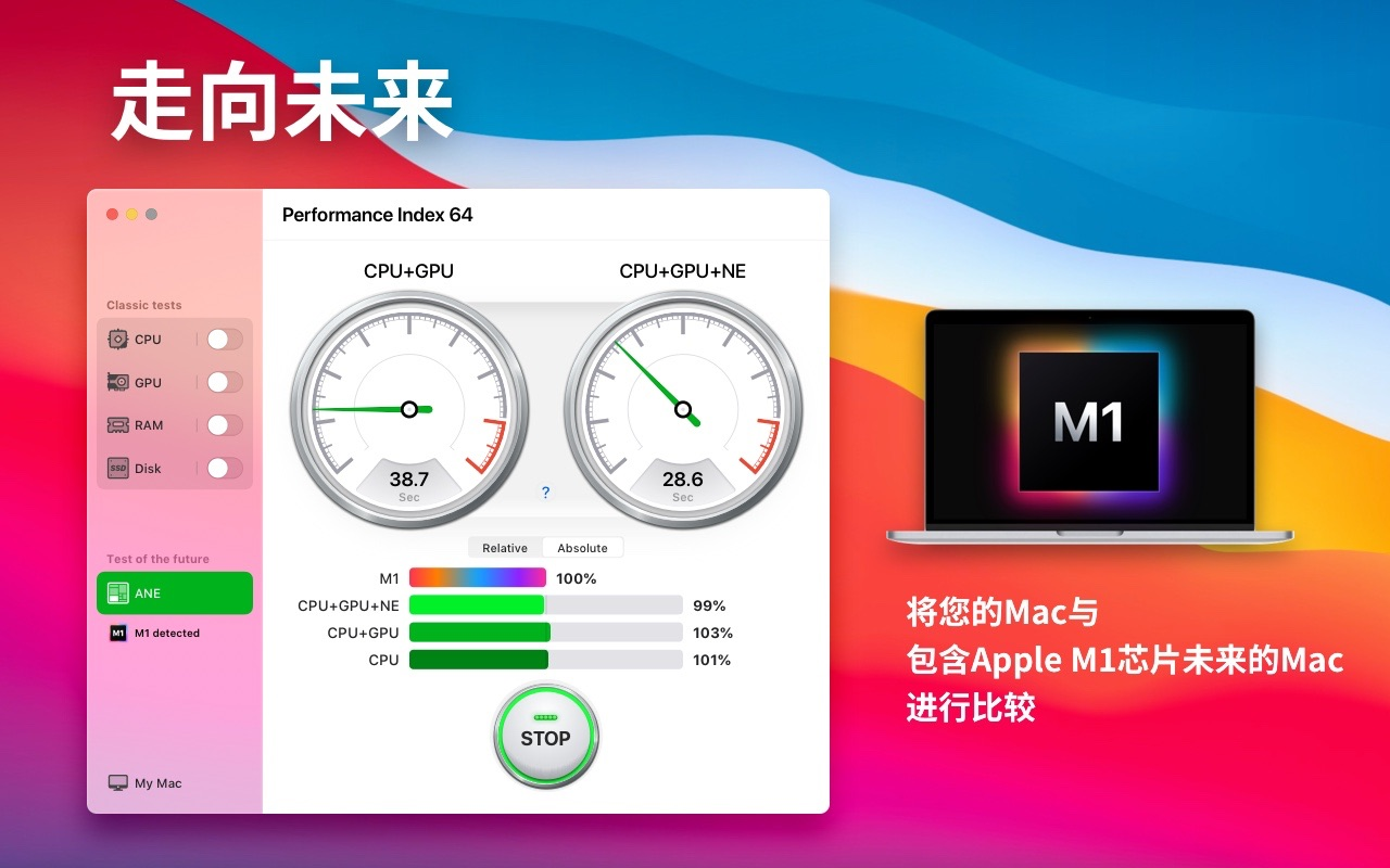 Performance Index 64 4.1.0 Mac 破解版 系统性能测试工具