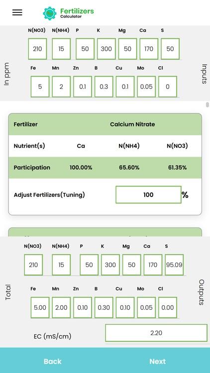 Fertilizers Calculator