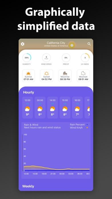 Weather Fine: Forecast Channelのおすすめ画像2
