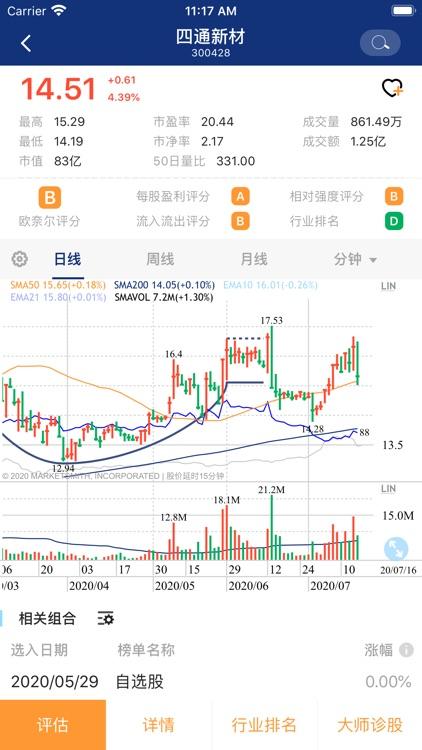 MarketSmith Hong Kong screenshot-3