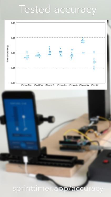 SprintTimer Pro screenshot-5