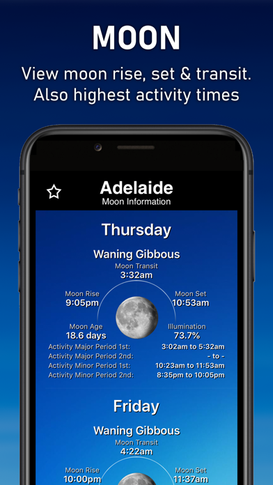 AUS Weatherのおすすめ画像8