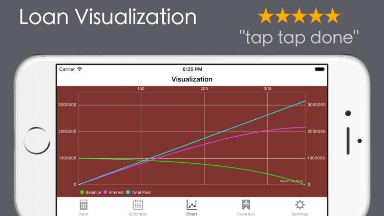 Loan and Mortgage Calculator screenshot-4