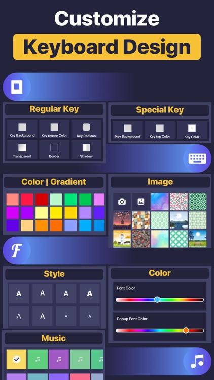 Font Changer : Custom Keyboard screenshot-4
