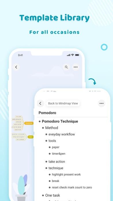 GitMind - マインドマップ紹介画像3