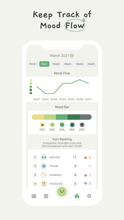 DailyBean - simplest journal screenshot-4
