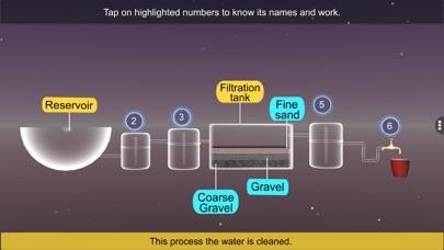 Water Purification System screenshot 4