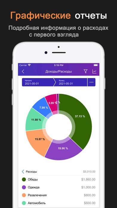 DayCost 2 - Личные финансыСкриншоты 1
