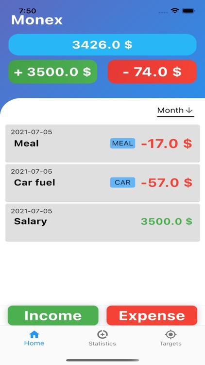 Monex - Money Budget Statistic