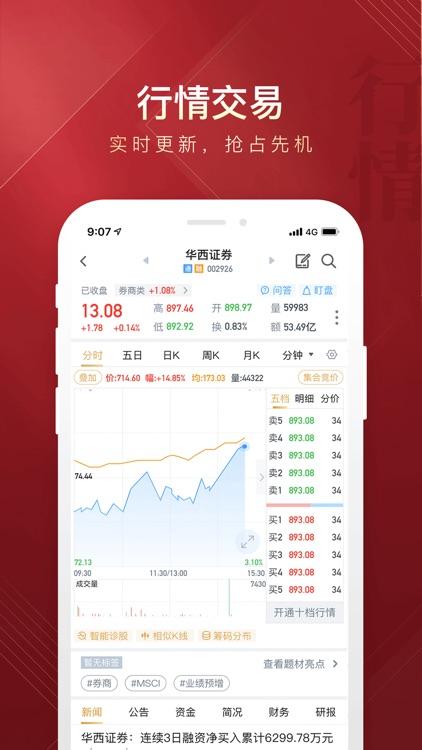 华彩人生-股票开户炒股软件选华西