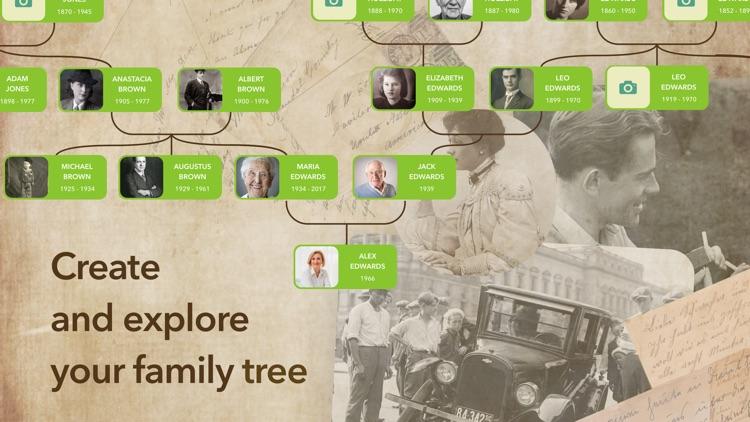 TreeOrigin. Family Tree Maker