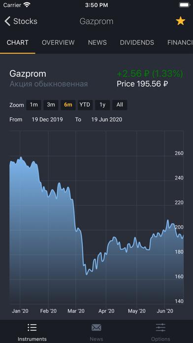 BlackTerminal – ИнвестицииСкриншоты 2