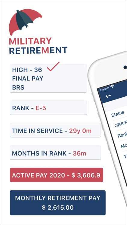 Military Retire Pay
