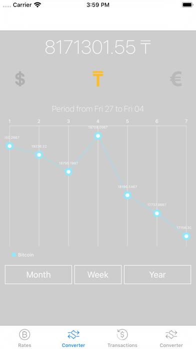 BTC Info & Assistant screenshot 2