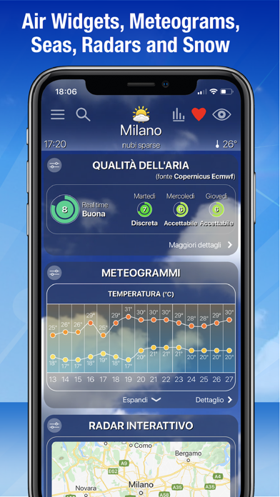 Meteo Plus By Ilmeteo It Ipa Cracked For Ios Free Download
